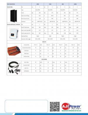AJIPower Solar Ongrid 500-1500Wp 1